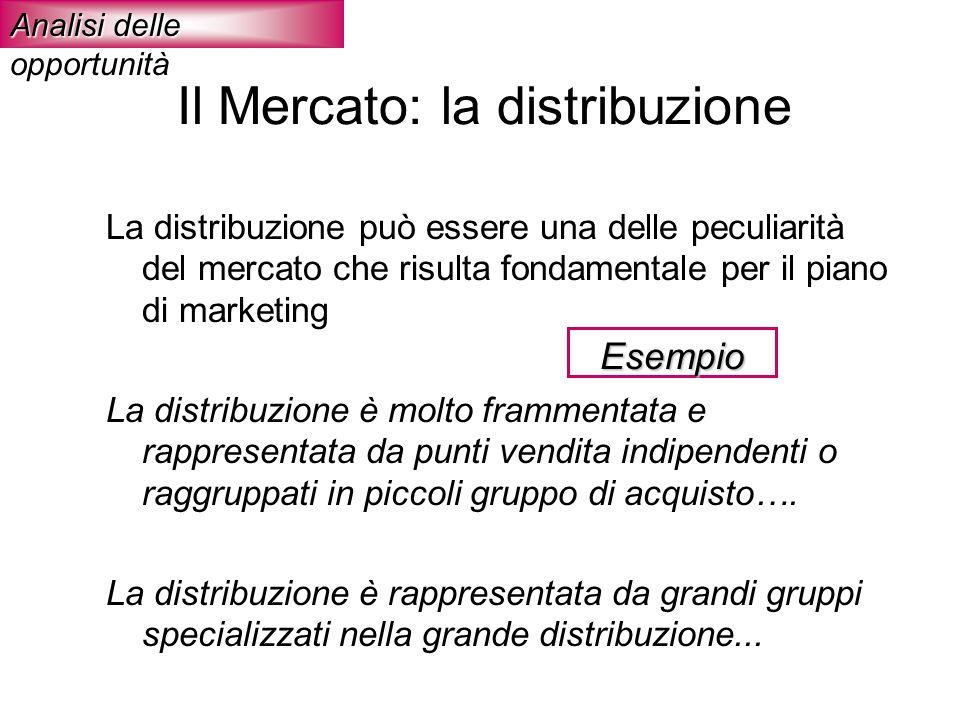 Il Mercato: la distribuzione La distribuzione può essere una delle peculiarità del mercato che risulta fondamentale per il piano di marketing La distr
