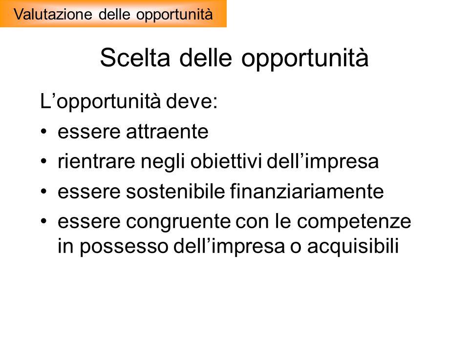 Scelta delle opportunità Lopportunità deve: essere attraente rientrare negli obiettivi dellimpresa essere sostenibile finanziariamente essere congruen