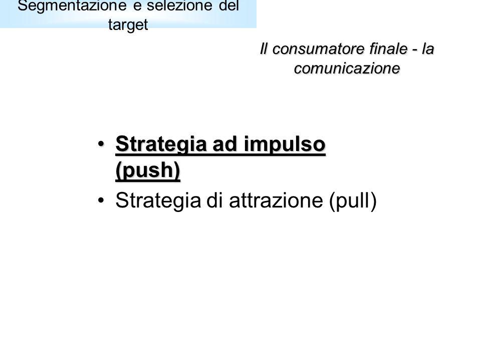 Il consumatore finale - la comunicazione Strategia ad impulso (push)Strategia ad impulso (push) Strategia di attrazione (pull) Segmentazione e selezio
