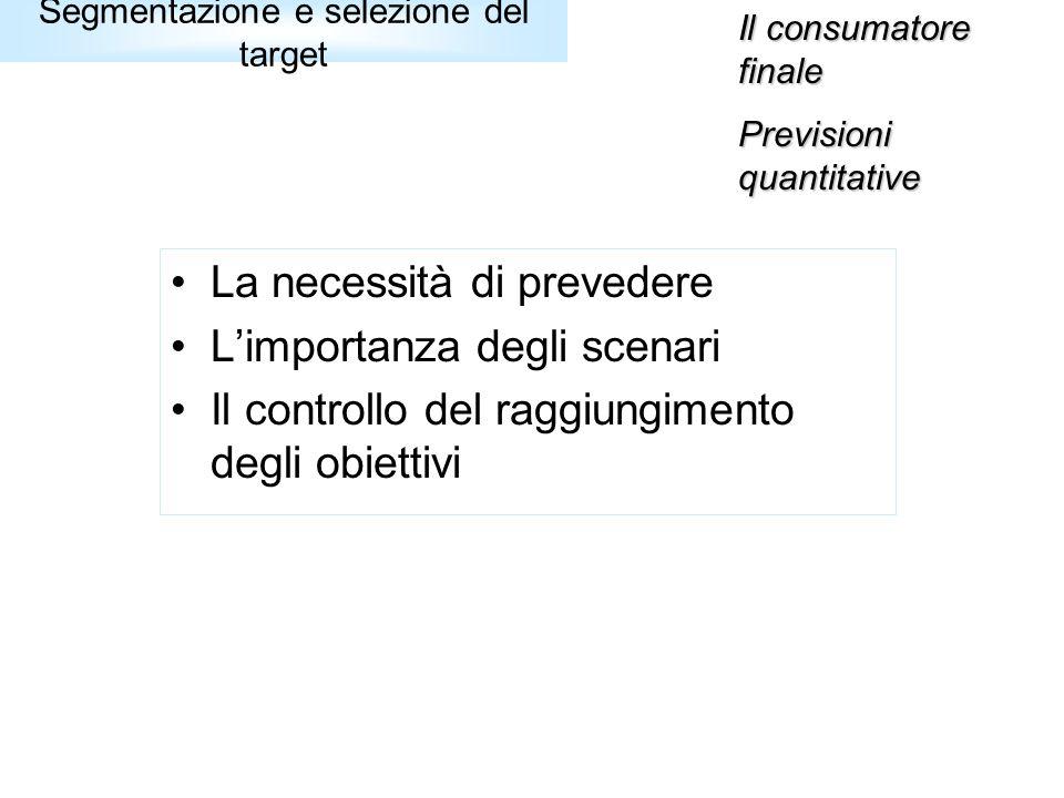 Il consumatore finale Previsioni quantitative Segmentazione e selezione del target La necessità di prevedere Limportanza degli scenari Il controllo de