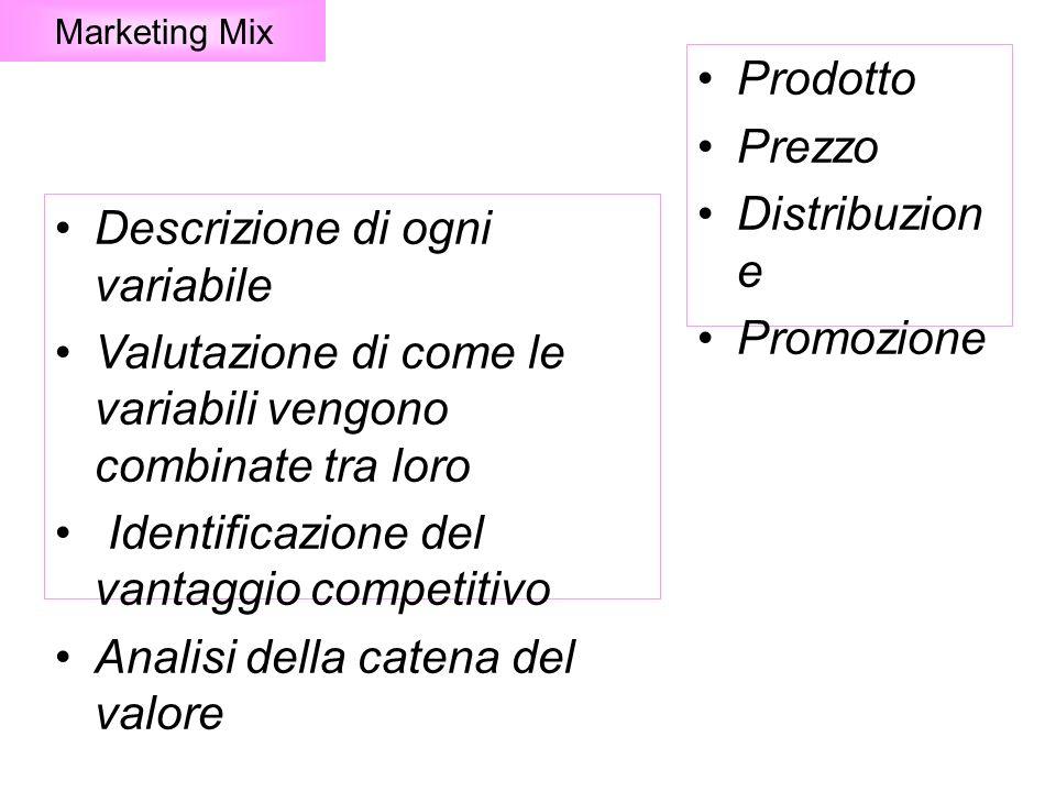Prodotto Prezzo Distribuzion e Promozione Marketing Mix Descrizione di ogni variabile Valutazione di come le variabili vengono combinate tra loro Iden