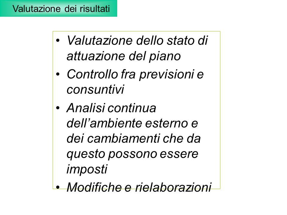 Valutazione dei risultati Valutazione dello stato di attuazione del piano Controllo fra previsioni e consuntivi Analisi continua dellambiente esterno