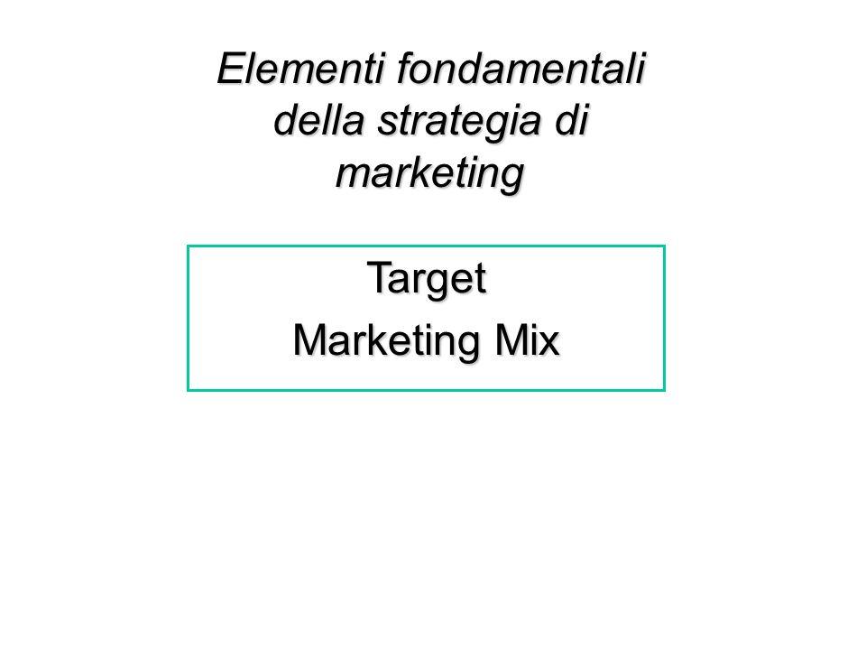 Target Marketing Mix Elementi fondamentali della strategia di marketing