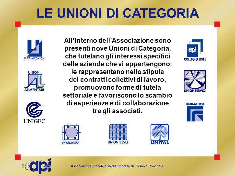 Associazione Piccole e Medie Imprese di Torino e Provincia LE UNIONI DI CATEGORIA Allinterno dellAssociazione sono presenti nove Unioni di Categoria,