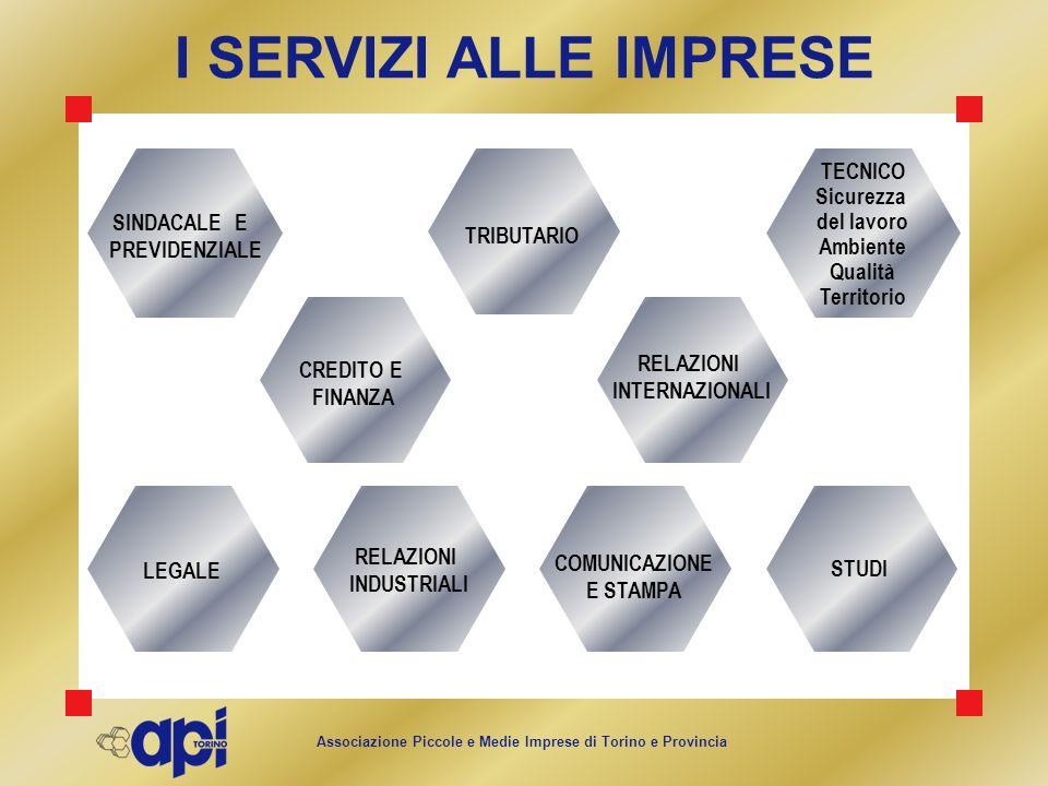 Associazione Piccole e Medie Imprese di Torino e Provincia I SERVIZI ALLE IMPRESE SINDACALE E PREVIDENZIALE TECNICO Sicurezza del lavoro Ambiente Qual