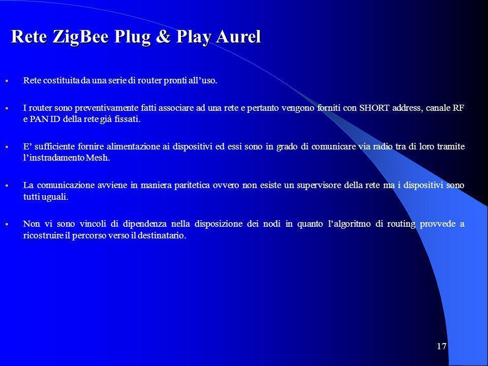 17 Rete ZigBee Plug & Play Aurel Rete costituita da una serie di router pronti alluso.