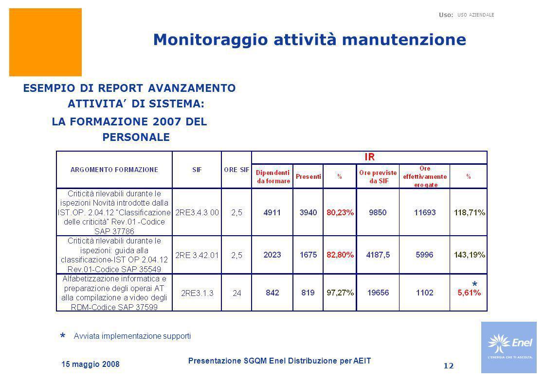 Presentazione SGQM Enel Distribuzione per AEIT Uso: USO AZIENDALE 15 maggio 2008 12 Monitoraggio attività manutenzione ESEMPIO DI REPORT AVANZAMENTO A
