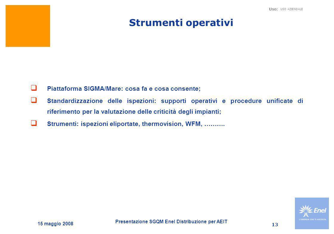 Presentazione SGQM Enel Distribuzione per AEIT Uso: USO AZIENDALE 15 maggio 2008 13 Strumenti operativi Piattaforma SIGMA/Mare: cosa fa e cosa consent