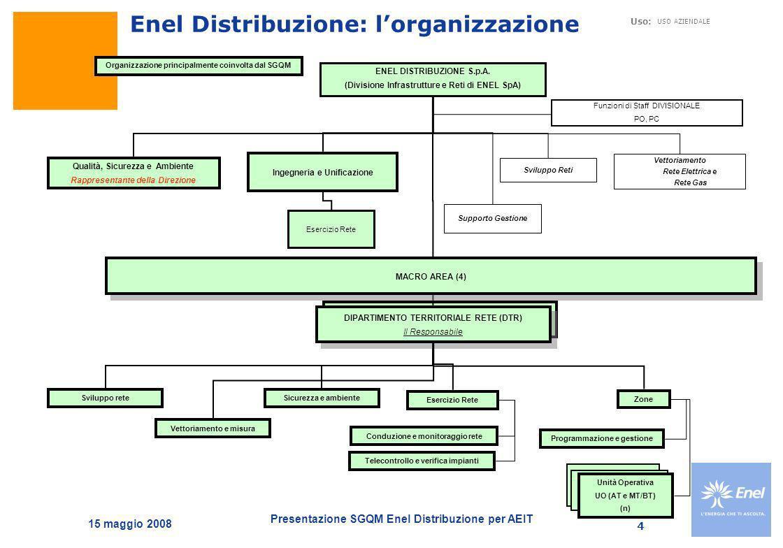 Presentazione SGQM Enel Distribuzione per AEIT Uso: USO AZIENDALE 15 maggio 2008 5 Definizione del Cliente del Processo AEEG (Cliente istituzionale) Direttore Divisione IR Enel Distribuzione Responsabile DTR Zone Esercizi Clienti finali di Enel Distribuzione e società di vendita Obiettivi di efficacia Obiettivi di efficacia ed efficienza Responsabile di Macro Area (Cliente interno del Processo)