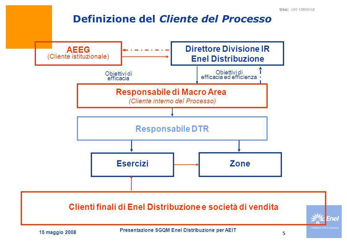 Presentazione SGQM Enel Distribuzione per AEIT Uso: USO AZIENDALE 15 maggio 2008 6 Il Sistema di Gestione Qualità della Manutenzione si pone come obiettivo la razionalizzazione, lottimizzazione ed il miglioramento (sulla base dei requisiti della Norma ISO 9001: 2000) del processo di manutenzione delle reti AT ed MT, con attenzione a: sicurezza degli impianti, qualità del servizio, costi di realizzazione, nel rispetto delle direttive strategiche aziendali mediante: lidentificazione delle parti coinvolte e delle relative responsabilità; la descrizione delle modalità di interazione tra esse; lindividuazione di strumenti di analisi e verifica dei risultati per il miglioramento continuo del processo.