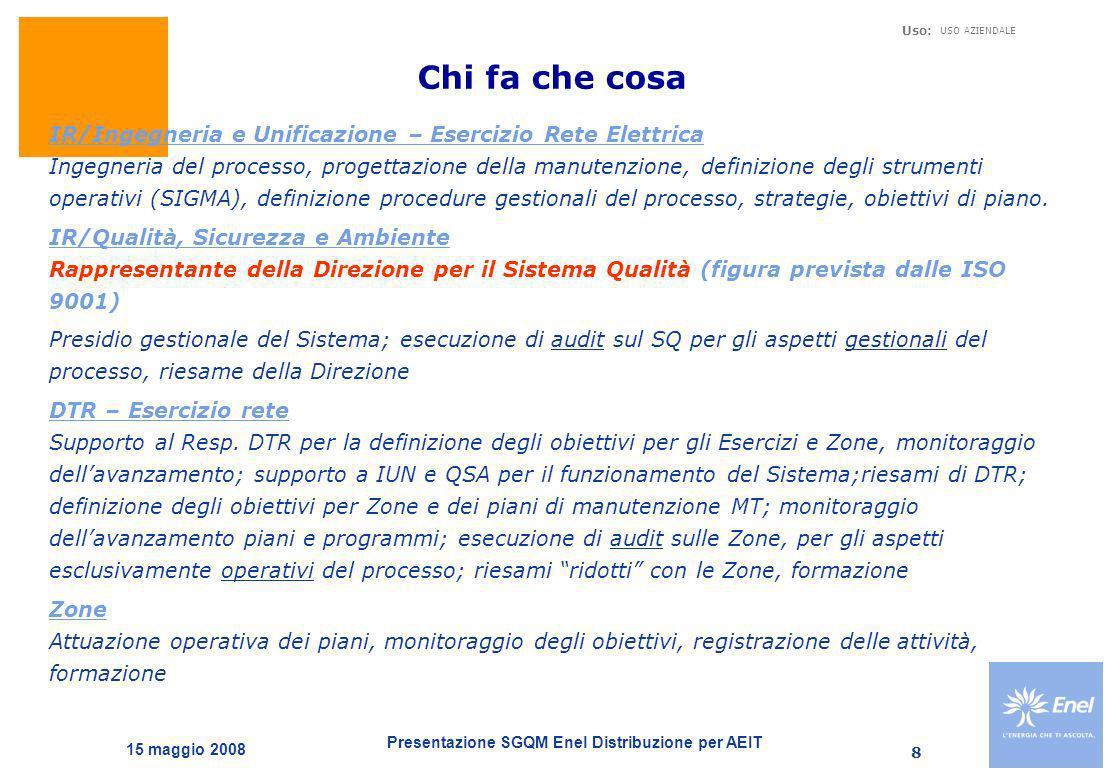 Presentazione SGQM Enel Distribuzione per AEIT Uso: USO AZIENDALE 15 maggio 2008 9 PM – Piano della Manutenzione Il PM è approvato dallEsercizio Rete ed è articolato, in fase di esecuzione, a livello di Zona e di Unità di Zona per quanto riguarda la quota parte di attività di competenza.
