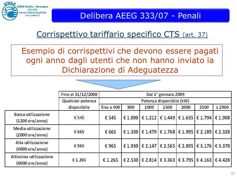 10 Delibera AEEG 333/07 - Penali Corrispettivo tariffario specifico CTS (art.