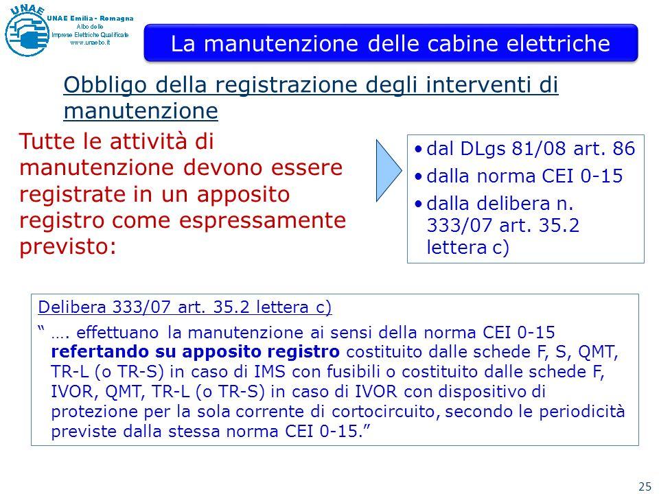 25 La manutenzione delle cabine elettriche Obbligo della registrazione degli interventi di manutenzione Tutte le attività di manutenzione devono essere registrate in un apposito registro come espressamente previsto: dal DLgs 81/08 art.
