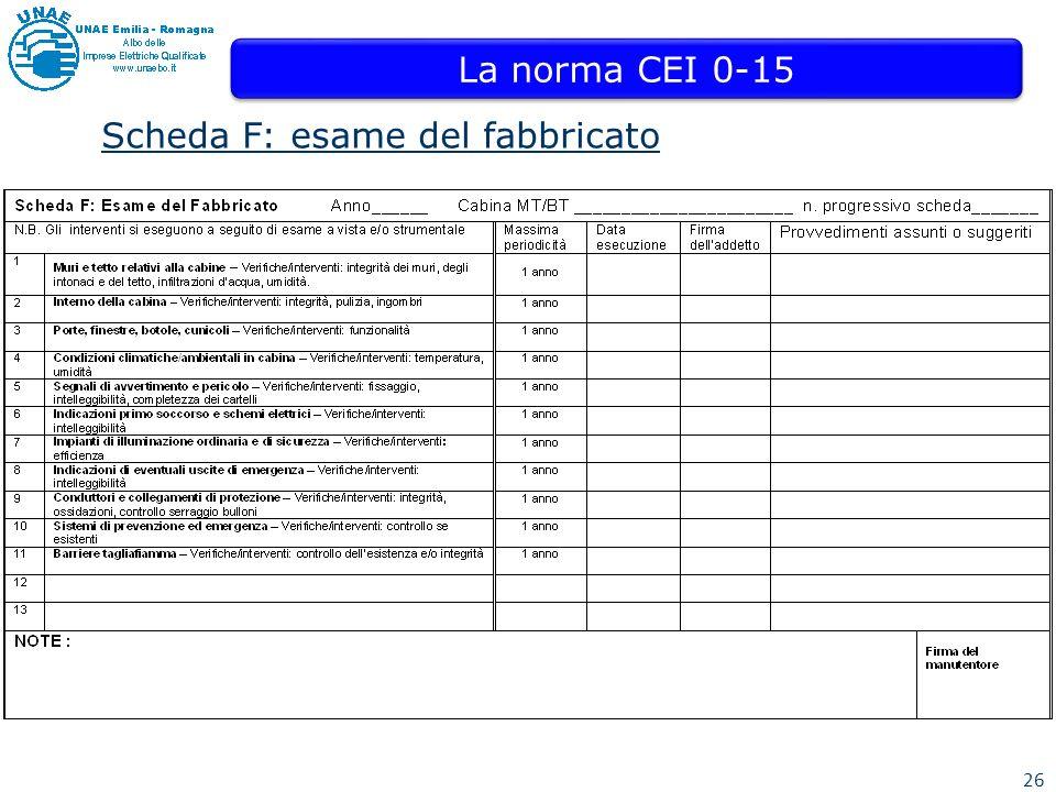 26 La norma CEI 0-15 Scheda F: esame del fabbricato