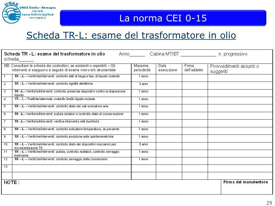 29 La norma CEI 0-15 Scheda TR-L: esame del trasformatore in olio
