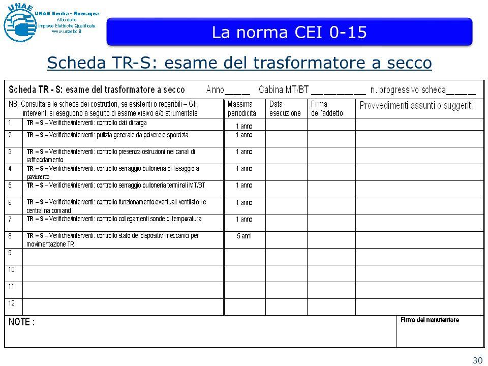 30 La norma CEI 0-15 Scheda TR-S: esame del trasformatore a secco