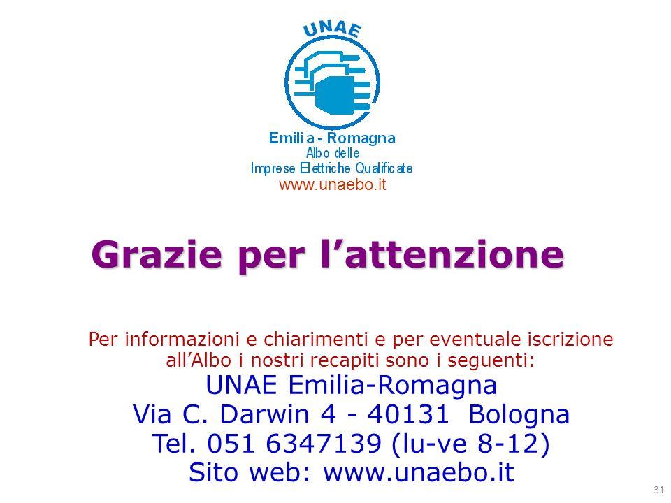 31 Grazie per lattenzione Per informazioni e chiarimenti e per eventuale iscrizione allAlbo i nostri recapiti sono i seguenti: UNAE Emilia-Romagna Via C.