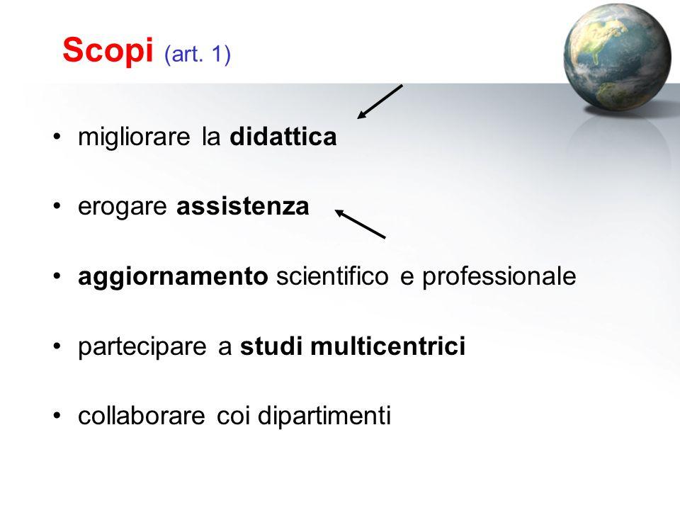 Scopi (art.