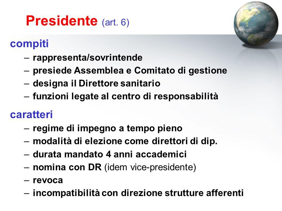 Presidente (art.