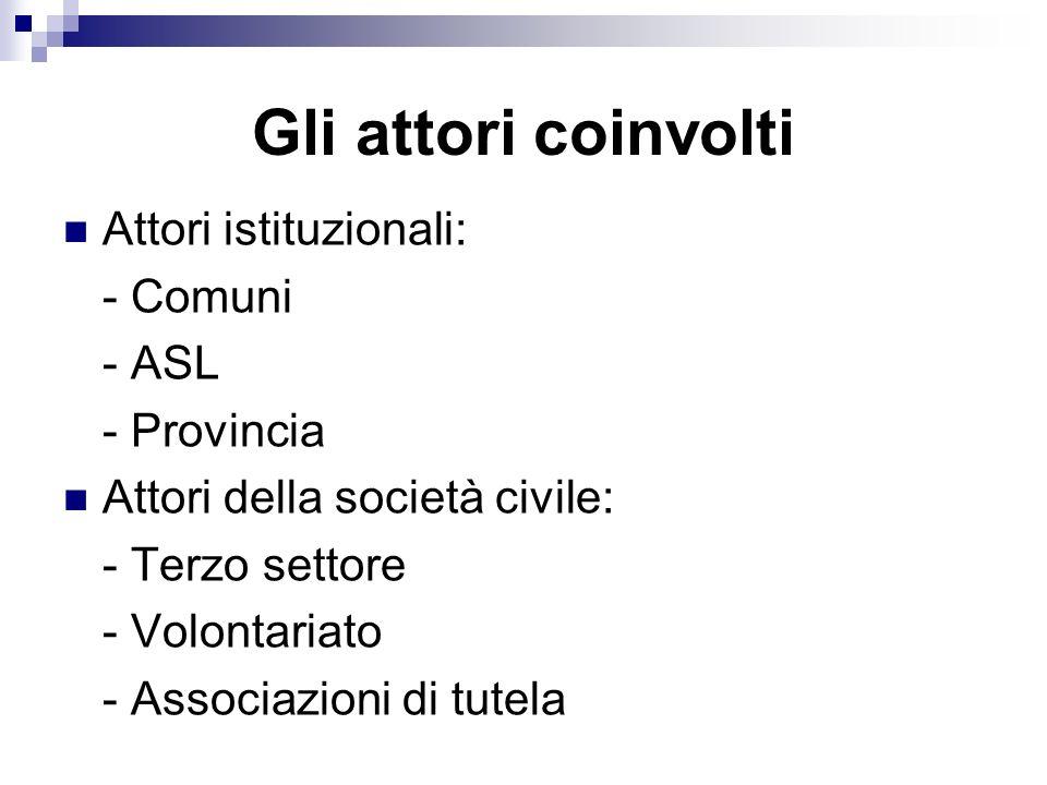 Gli attori coinvolti Attori istituzionali: - Comuni - ASL - Provincia Attori della società civile: - Terzo settore - Volontariato - Associazioni di tu