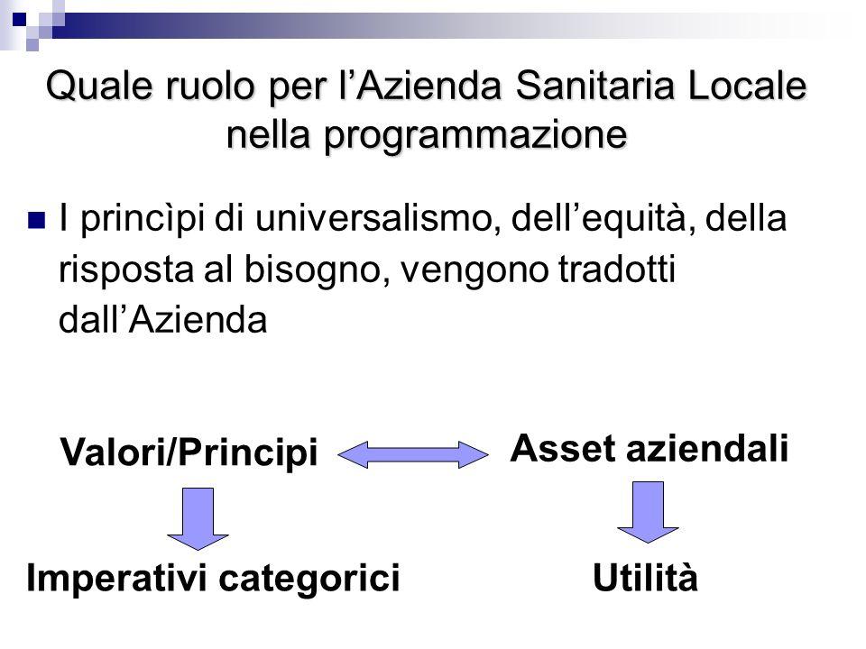 Quale ruolo per lAzienda Sanitaria Locale nella programmazione I princìpi di universalismo, dellequità, della risposta al bisogno, vengono tradotti da