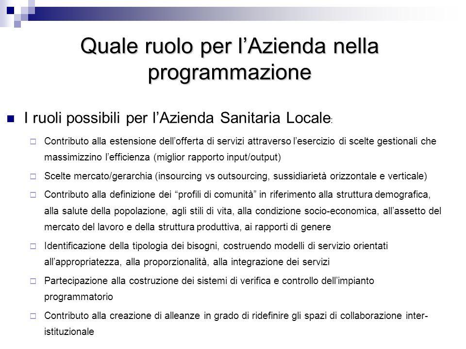 Quale ruolo per lAzienda nella programmazione I ruoli possibili per lAzienda Sanitaria Locale : Contributo alla estensione dellofferta di servizi attr