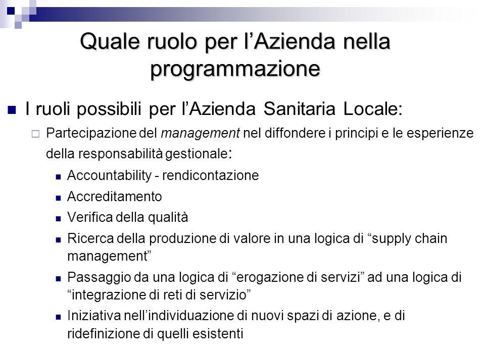Quale ruolo per lAzienda nella programmazione I ruoli possibili per lAzienda Sanitaria Locale: Partecipazione del management nel diffondere i principi