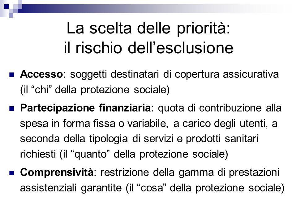 La scelta delle priorità: il rischio dellesclusione Accesso: soggetti destinatari di copertura assicurativa (il chi della protezione sociale) Partecip