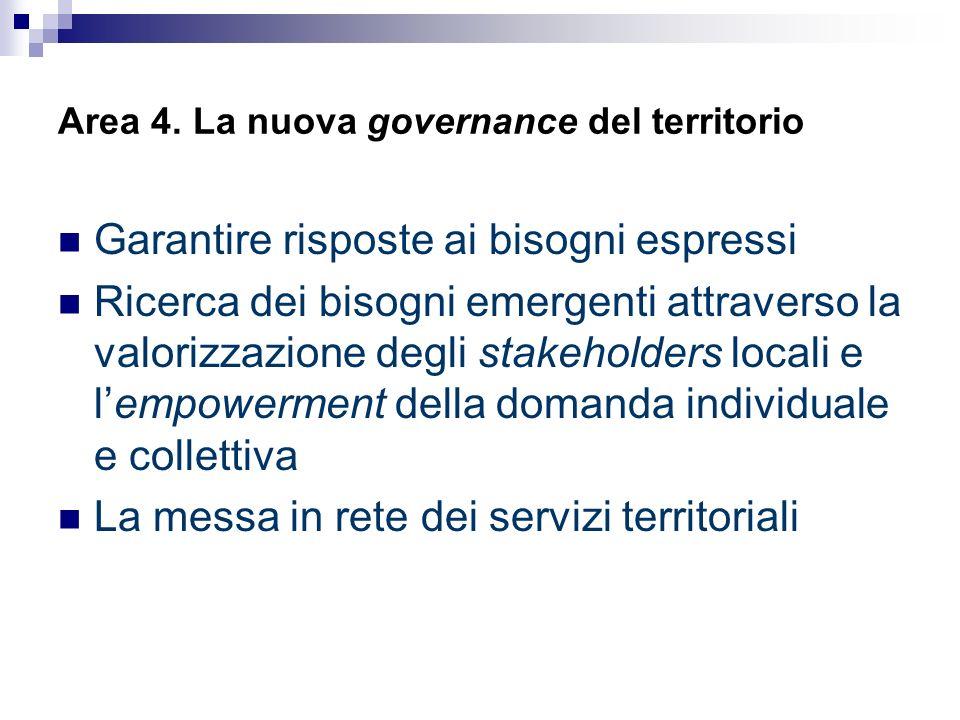 Area 4. La nuova governance del territorio Garantire risposte ai bisogni espressi Ricerca dei bisogni emergenti attraverso la valorizzazione degli sta