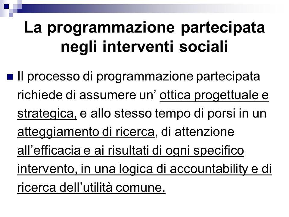 La programmazione partecipata negli interventi sociali Il processo di programmazione partecipata richiede di assumere un ottica progettuale e strategi