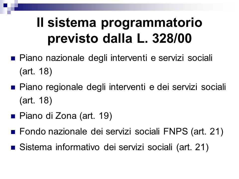Il sistema programmatorio previsto dalla L. 328/00 Piano nazionale degli interventi e servizi sociali (art. 18) Piano regionale degli interventi e dei