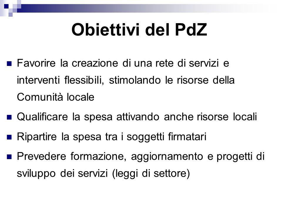 Obiettivi del PdZ Favorire la creazione di una rete di servizi e interventi flessibili, stimolando le risorse della Comunità locale Qualificare la spe