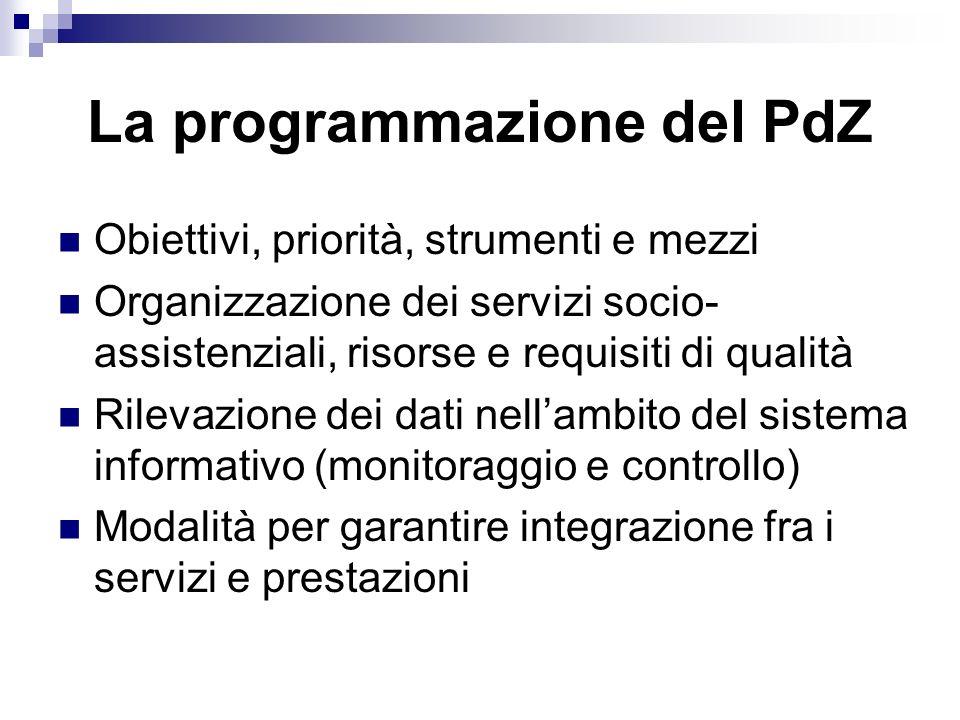 La programmazione del PdZ Obiettivi, priorità, strumenti e mezzi Organizzazione dei servizi socio- assistenziali, risorse e requisiti di qualità Rilev