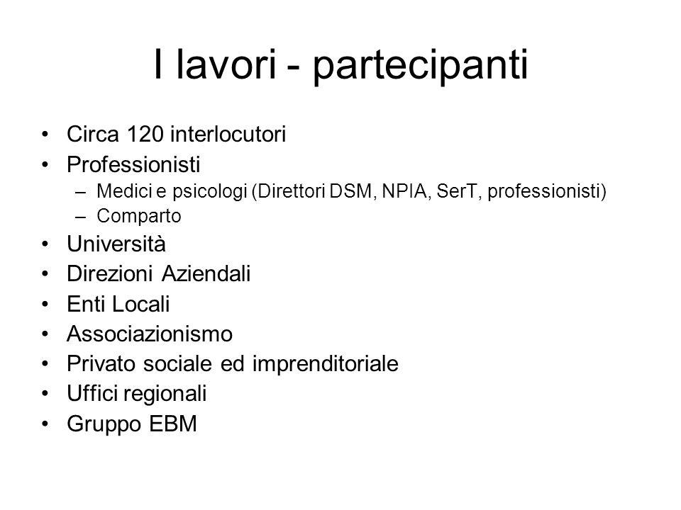 I lavori - partecipanti Circa 120 interlocutori Professionisti –Medici e psicologi (Direttori DSM, NPIA, SerT, professionisti) –Comparto Università Di
