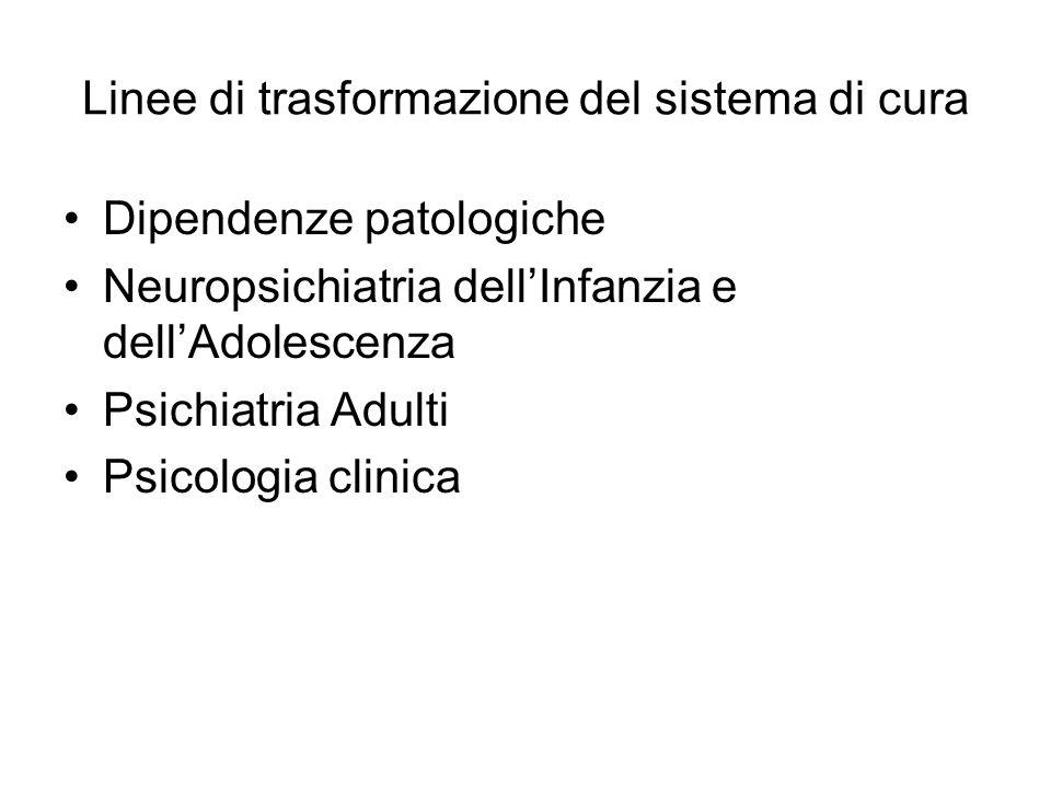 Linee di trasformazione del sistema di cura Dipendenze patologiche Neuropsichiatria dellInfanzia e dellAdolescenza Psichiatria Adulti Psicologia clini
