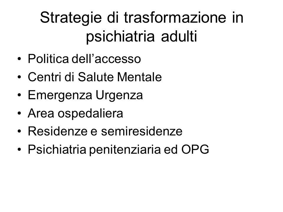 Strategie di trasformazione in psichiatria adulti Politica dellaccesso Centri di Salute Mentale Emergenza Urgenza Area ospedaliera Residenze e semires