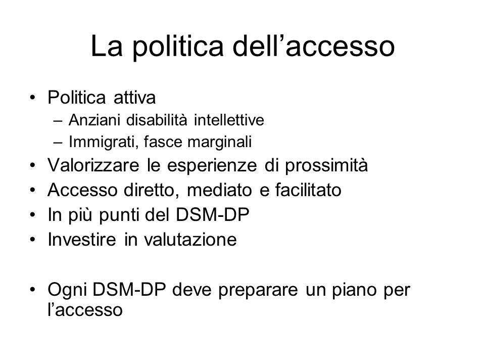 La politica dellaccesso Politica attiva –Anziani disabilità intellettive –Immigrati, fasce marginali Valorizzare le esperienze di prossimità Accesso d