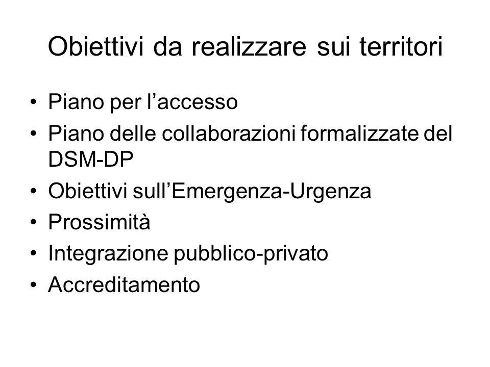 Obiettivi da realizzare sui territori Piano per laccesso Piano delle collaborazioni formalizzate del DSM-DP Obiettivi sullEmergenza-Urgenza Prossimità