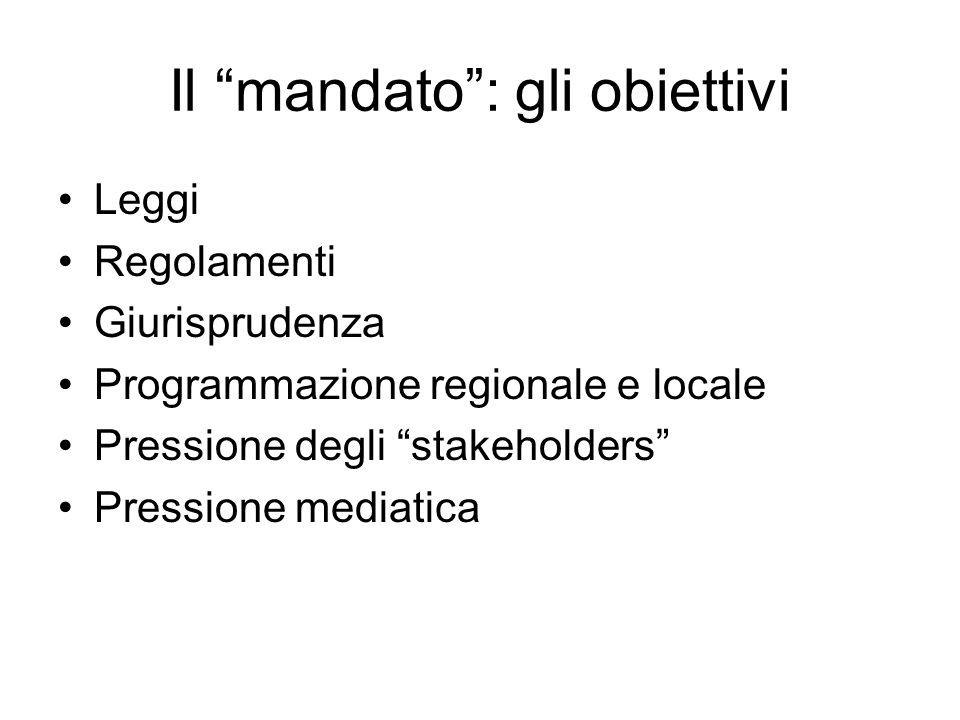 Il mandato: gli obiettivi Leggi Regolamenti Giurisprudenza Programmazione regionale e locale Pressione degli stakeholders Pressione mediatica