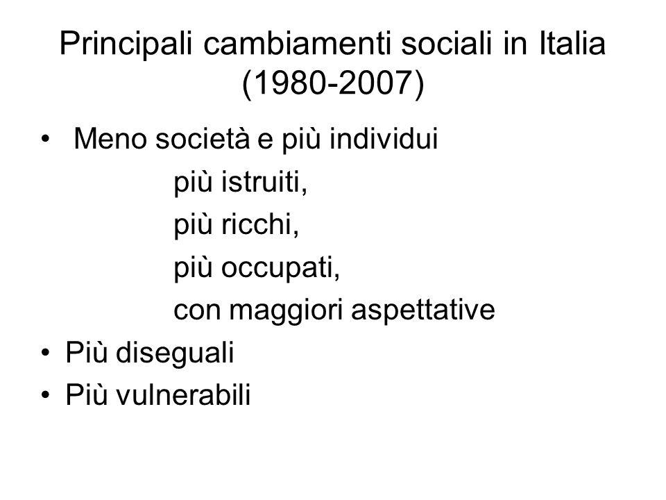 Principali cambiamenti sociali in Italia (1980-2007) Meno società e più individui più istruiti, più ricchi, più occupati, con maggiori aspettative Più