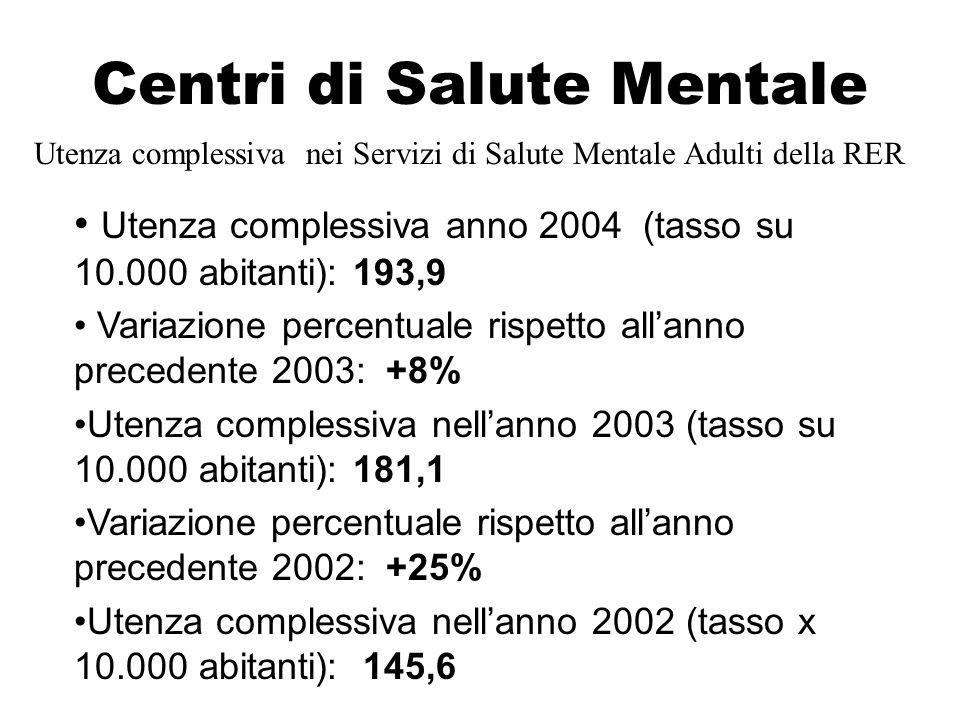 Centri di Salute Mentale Utenza complessiva nei Servizi di Salute Mentale Adulti della RER Utenza complessiva anno 2004 (tasso su 10.000 abitanti): 19