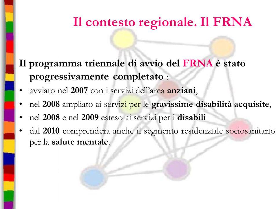 Il contesto regionale. Il FRNA Il programma triennale di avvio del FRNA è stato progressivamente completato : avviato nel 2007 con i servizi dellarea