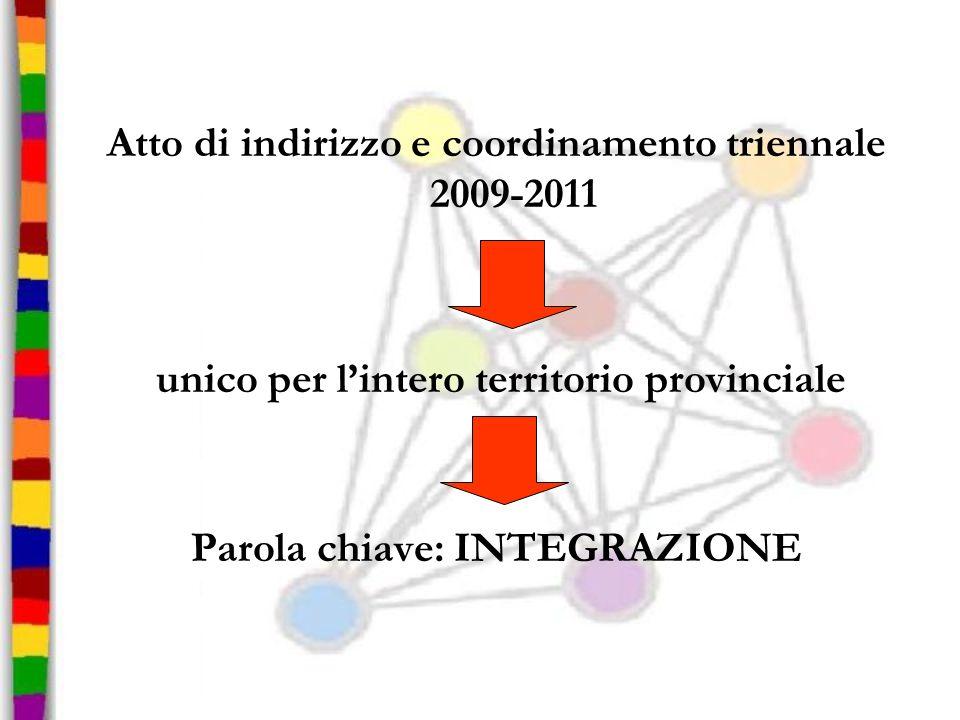 Atto di indirizzo e coordinamento triennale 2009-2011 unico per lintero territorio provinciale Parola chiave: INTEGRAZIONE