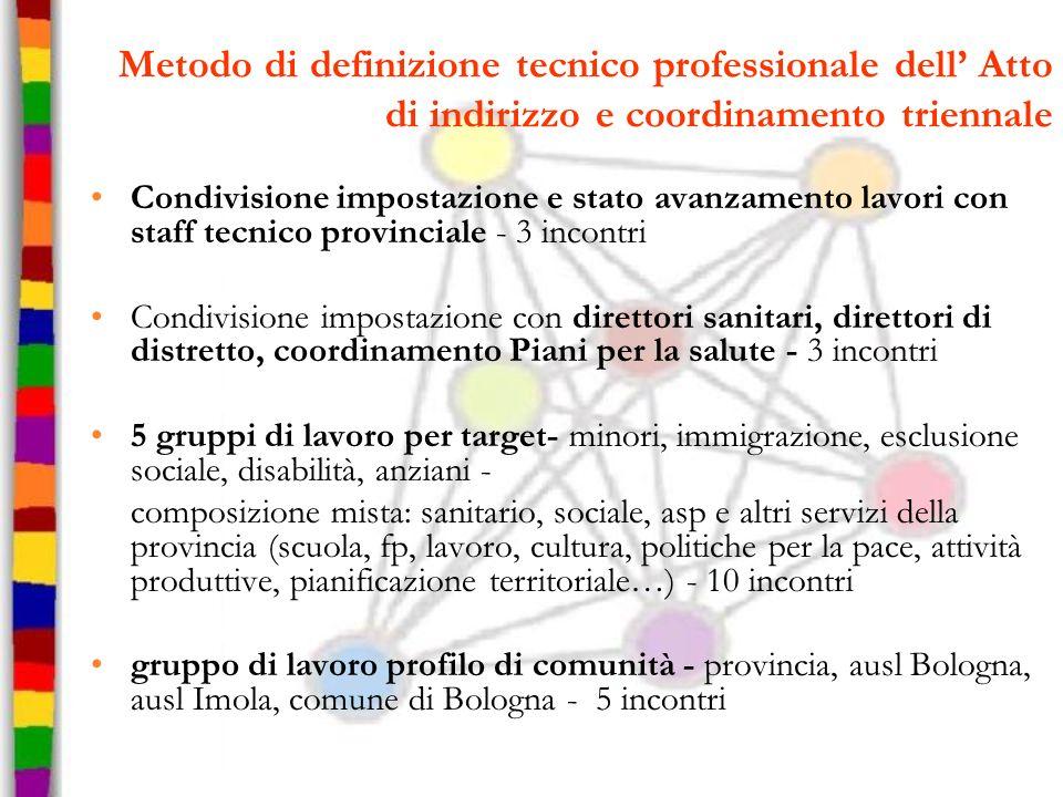 Metodo di definizione tecnico professionale dell Atto di indirizzo e coordinamento triennale Condivisione impostazione e stato avanzamento lavori con
