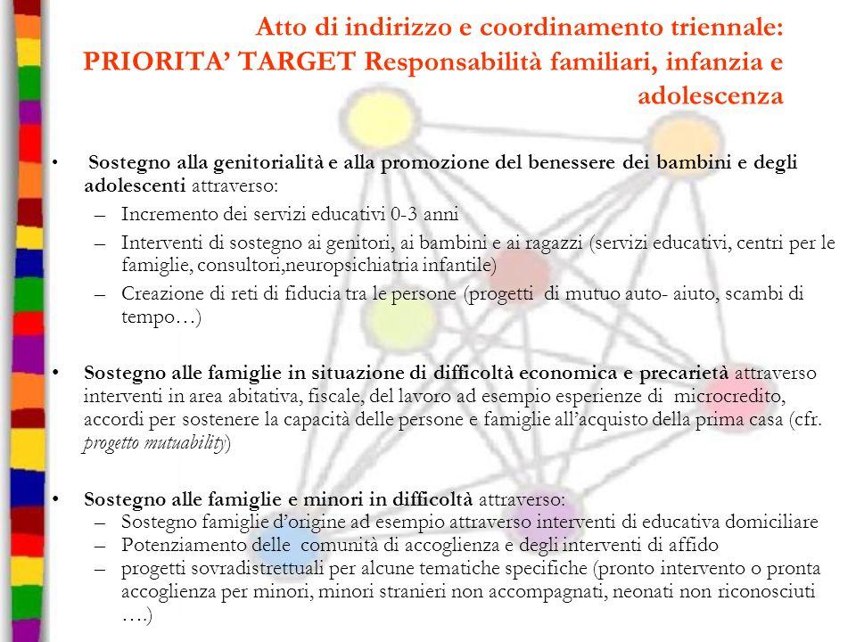 Atto di indirizzo e coordinamento triennale: PRIORITA TARGET Responsabilità familiari, infanzia e adolescenza Sostegno alla genitorialità e alla promo