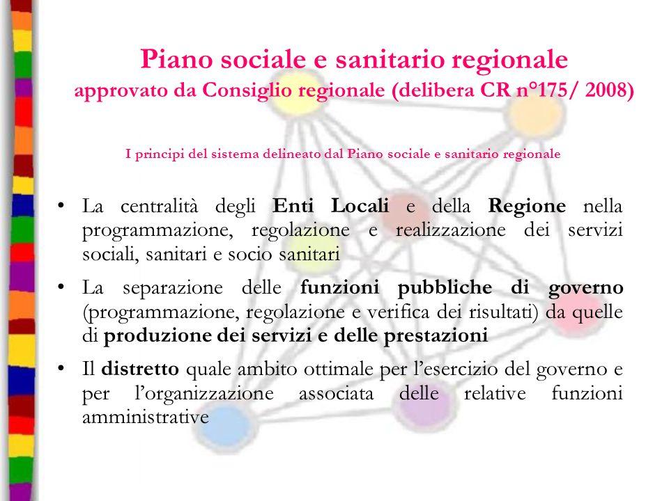 Il modello di governance delineato dal PSSR