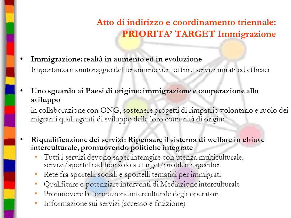Atto di indirizzo e coordinamento triennale: PRIORITA TARGET Immigrazione Immigrazione: realtà in aumento ed in evoluzione Importanza monitoraggio del