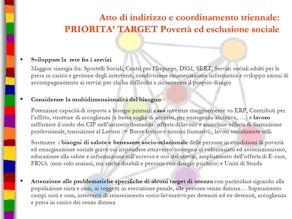 Atto di indirizzo e coordinamento triennale: PRIORITA TARGET Povertà ed esclusione sociale Sviluppare la rete fra i servizi Maggior sinergia fra: Spor