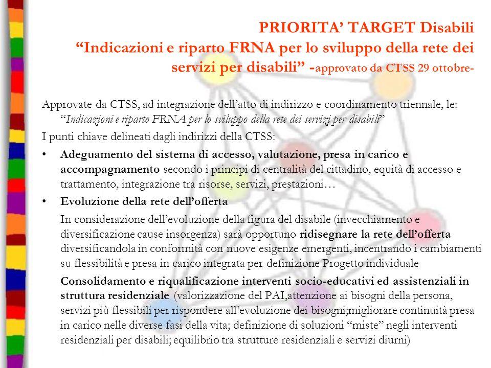 PRIORITA TARGET Disabili Indicazioni e riparto FRNA per lo sviluppo della rete dei servizi per disabili - approvato da CTSS 29 ottobre- Approvate da C