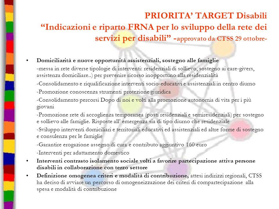 PRIORITA TARGET Disabili Indicazioni e riparto FRNA per lo sviluppo della rete dei servizi per disabili - approvato da CTSS 29 ottobre- Domiciliarità